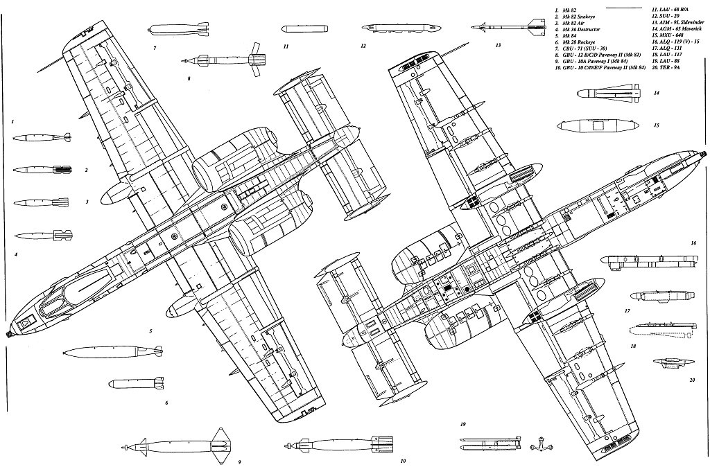 Free Vehicle Blueprints For Cars Tanks Aircraft And Trucks